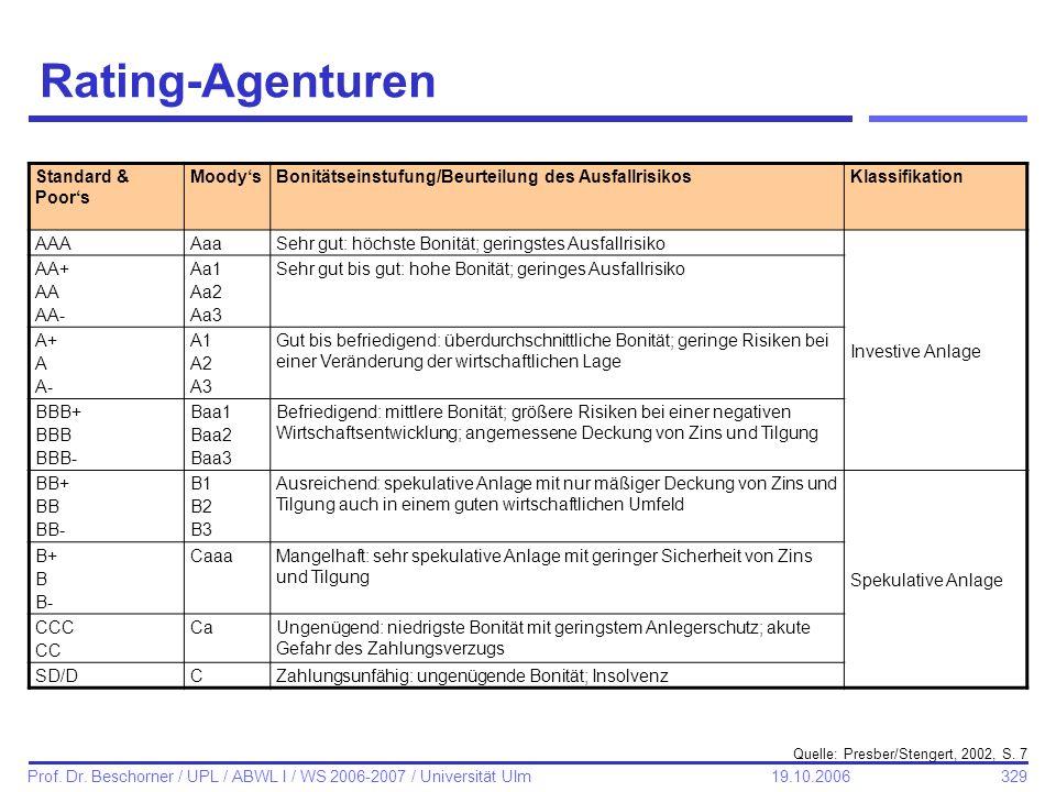 329 Prof. Dr. Beschorner / UPL / ABWL I / WS 2006-2007 / Universität Ulm 19.10.2006 Rating-Agenturen Standard & Poors MoodysBonitätseinstufung/Beurtei