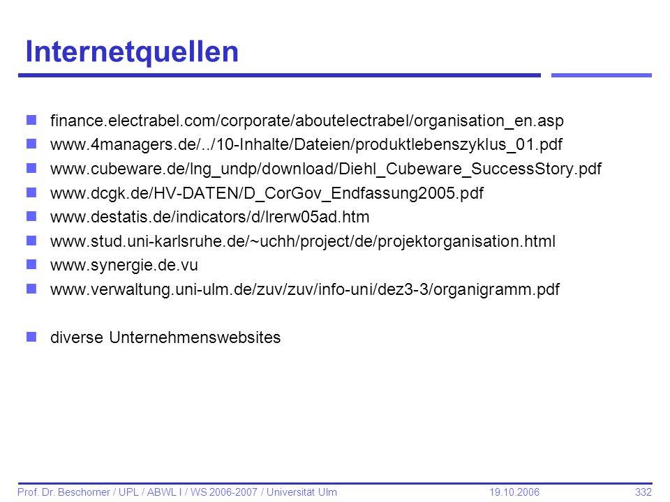 332 Prof. Dr. Beschorner / UPL / ABWL I / WS 2006-2007 / Universität Ulm 19.10.2006 Internetquellen nfinance.electrabel.com/corporate/aboutelectrabel/