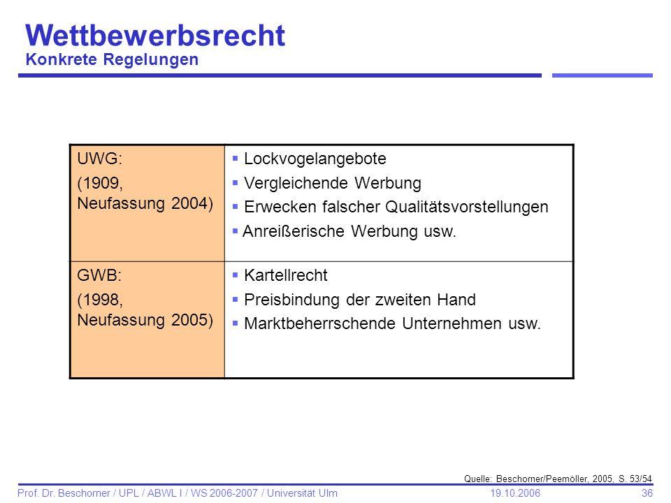 36 Prof. Dr. Beschorner / UPL / ABWL I / WS 2006-2007 / Universität Ulm 19.10.2006 Wettbewerbsrecht Konkrete Regelungen UWG: (1909, Neufassung 2004) L