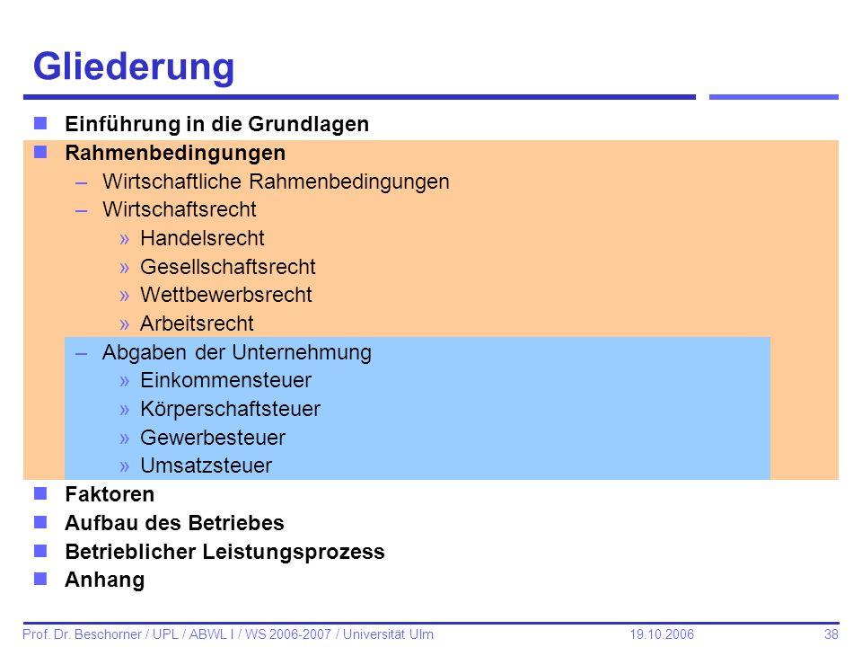 38 Prof. Dr. Beschorner / UPL / ABWL I / WS 2006-2007 / Universität Ulm 19.10.2006 Gliederung nEinführung in die Grundlagen nRahmenbedingungen –Wirtsc