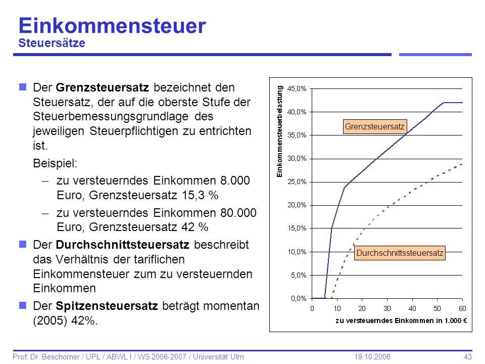 43 Prof. Dr. Beschorner / UPL / ABWL I / WS 2006-2007 / Universität Ulm 19.10.2006 Einkommensteuer Steuersätze nDer Grenzsteuersatz bezeichnet den Ste