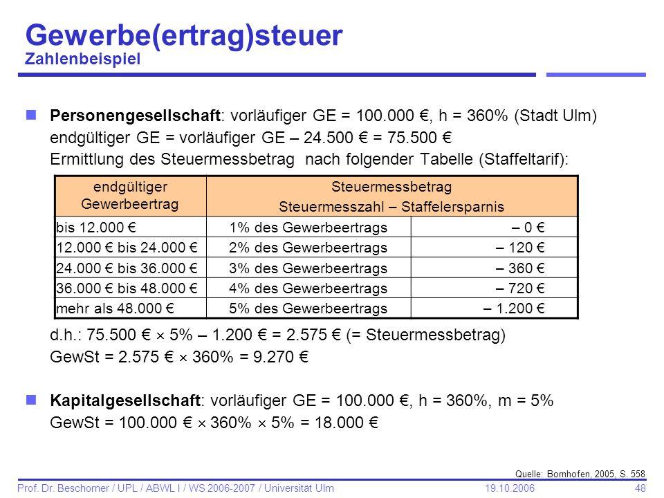 48 Prof. Dr. Beschorner / UPL / ABWL I / WS 2006-2007 / Universität Ulm 19.10.2006 Gewerbe(ertrag)steuer Zahlenbeispiel nPersonengesellschaft: vorläuf