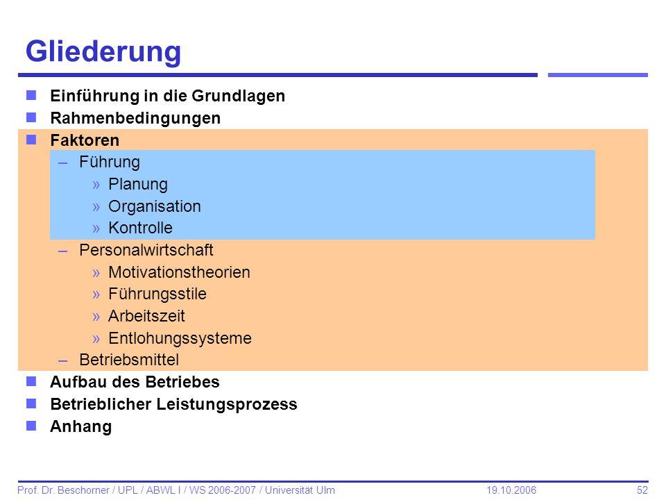 52 Prof. Dr. Beschorner / UPL / ABWL I / WS 2006-2007 / Universität Ulm 19.10.2006 Gliederung nEinführung in die Grundlagen nRahmenbedingungen nFaktor