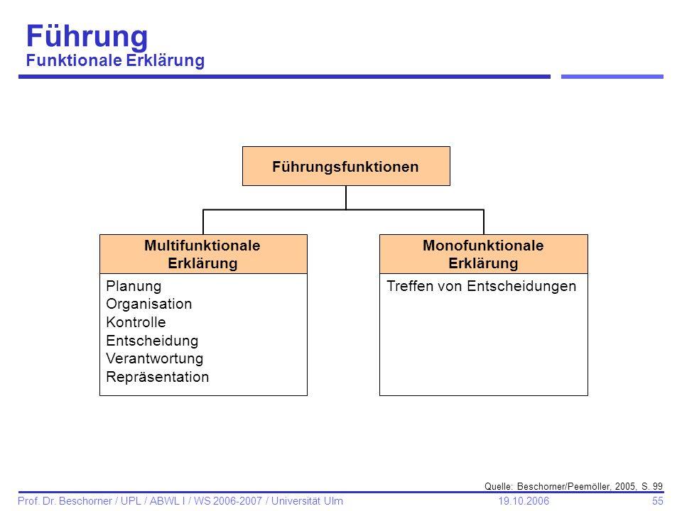 55 Prof. Dr. Beschorner / UPL / ABWL I / WS 2006-2007 / Universität Ulm 19.10.2006 Führung Funktionale Erklärung Treffen von EntscheidungenPlanung Org