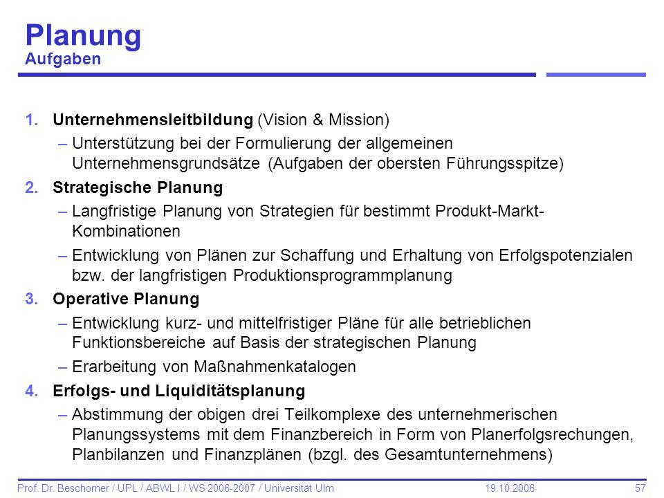 57 Prof. Dr. Beschorner / UPL / ABWL I / WS 2006-2007 / Universität Ulm 19.10.2006 Planung Aufgaben 1.Unternehmensleitbildung (Vision & Mission) –Unte