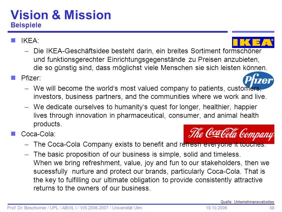 58 Prof. Dr. Beschorner / UPL / ABWL I / WS 2006-2007 / Universität Ulm 19.10.2006 Vision & Mission Beispiele nIKEA: –Die IKEA-Geschäftsidee besteht d