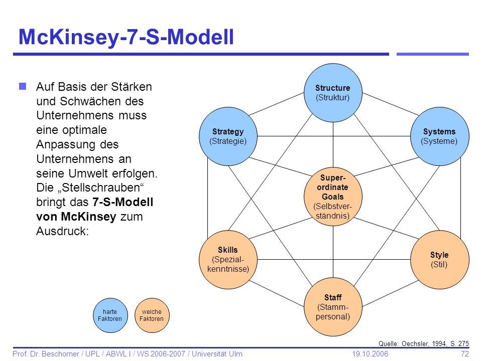 72 Prof. Dr. Beschorner / UPL / ABWL I / WS 2006-2007 / Universität Ulm 19.10.2006 McKinsey-7-S-Modell Structure (Struktur) Strategy (Strategie) Syste