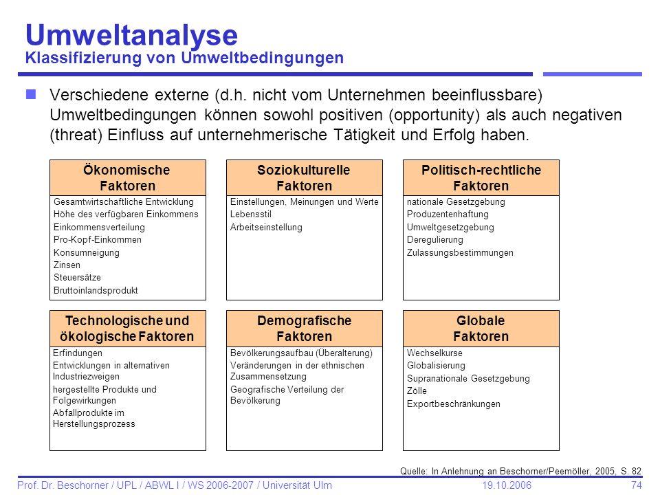 74 Prof. Dr. Beschorner / UPL / ABWL I / WS 2006-2007 / Universität Ulm 19.10.2006 Umweltanalyse Klassifizierung von Umweltbedingungen nVerschiedene e