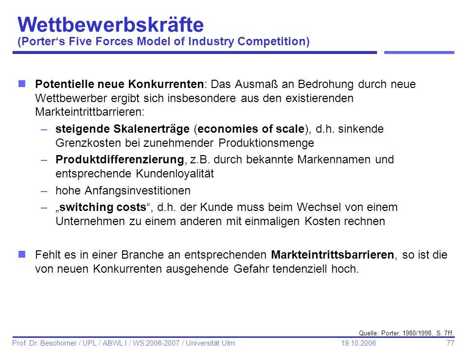 77 Prof. Dr. Beschorner / UPL / ABWL I / WS 2006-2007 / Universität Ulm 19.10.2006 Wettbewerbskräfte (Porters Five Forces Model of Industry Competitio