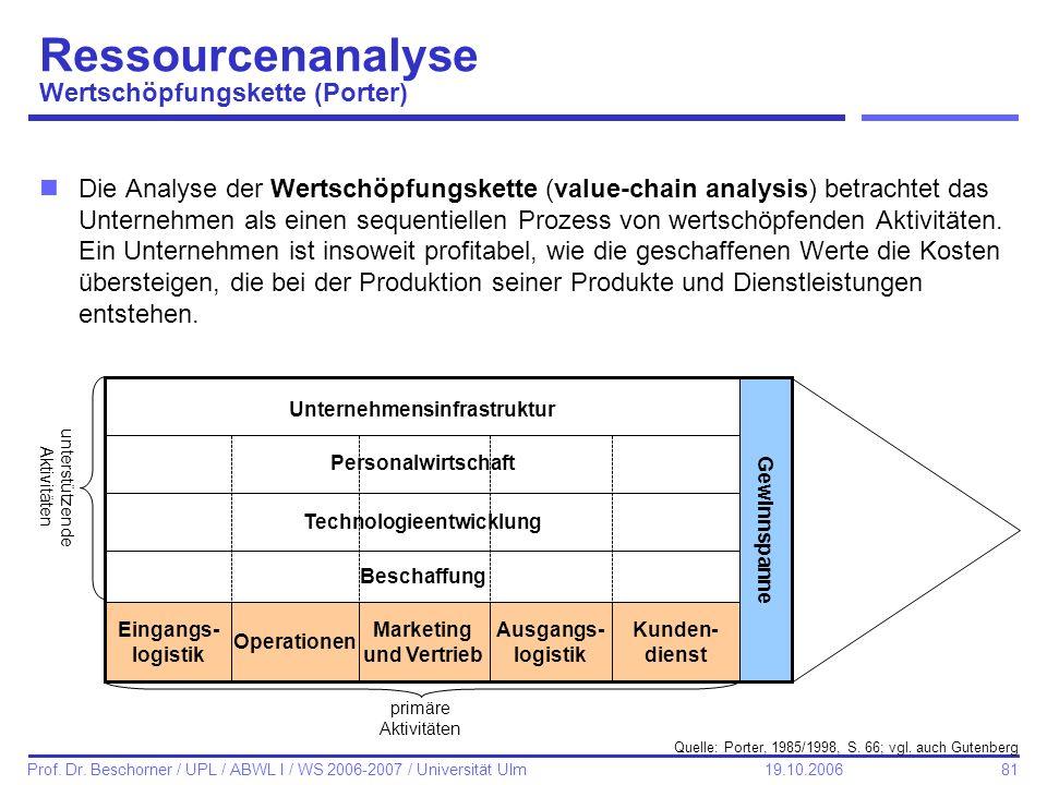 81 Prof. Dr. Beschorner / UPL / ABWL I / WS 2006-2007 / Universität Ulm 19.10.2006 Ressourcenanalyse Wertschöpfungskette (Porter) nDie Analyse der Wer
