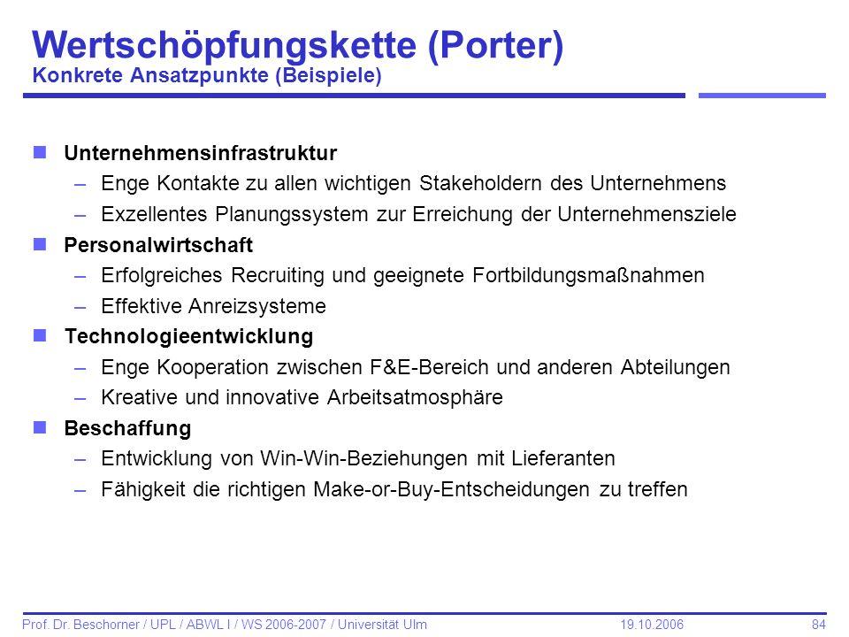 84 Prof. Dr. Beschorner / UPL / ABWL I / WS 2006-2007 / Universität Ulm 19.10.2006 Wertschöpfungskette (Porter) Konkrete Ansatzpunkte (Beispiele) nUnt