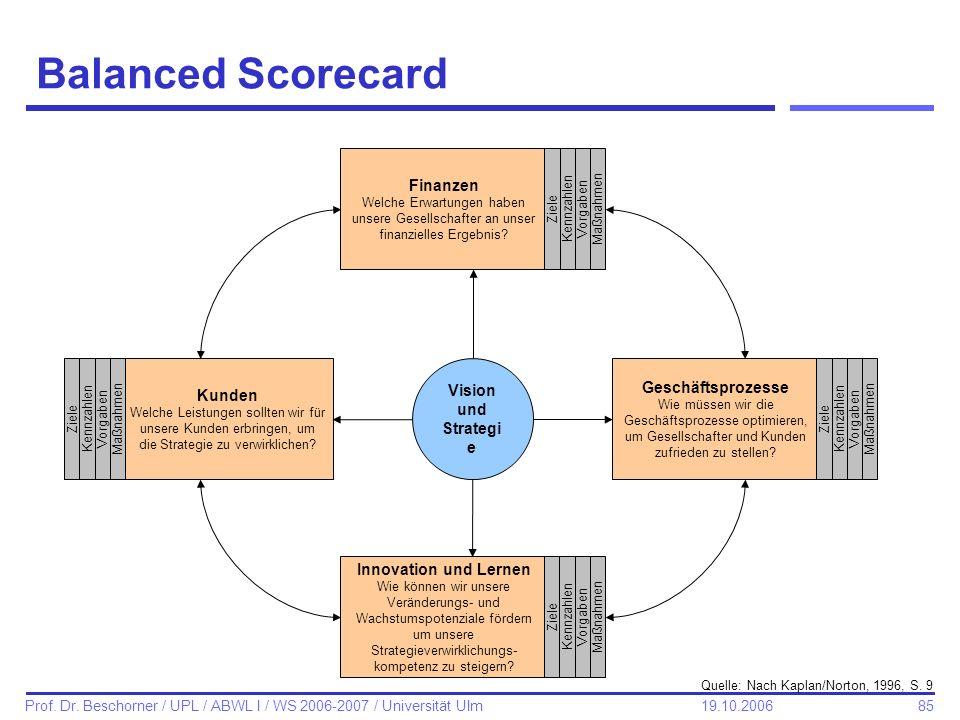 85 Prof. Dr. Beschorner / UPL / ABWL I / WS 2006-2007 / Universität Ulm 19.10.2006 Balanced Scorecard Vision und Strategi e Kunden Welche Leistungen s