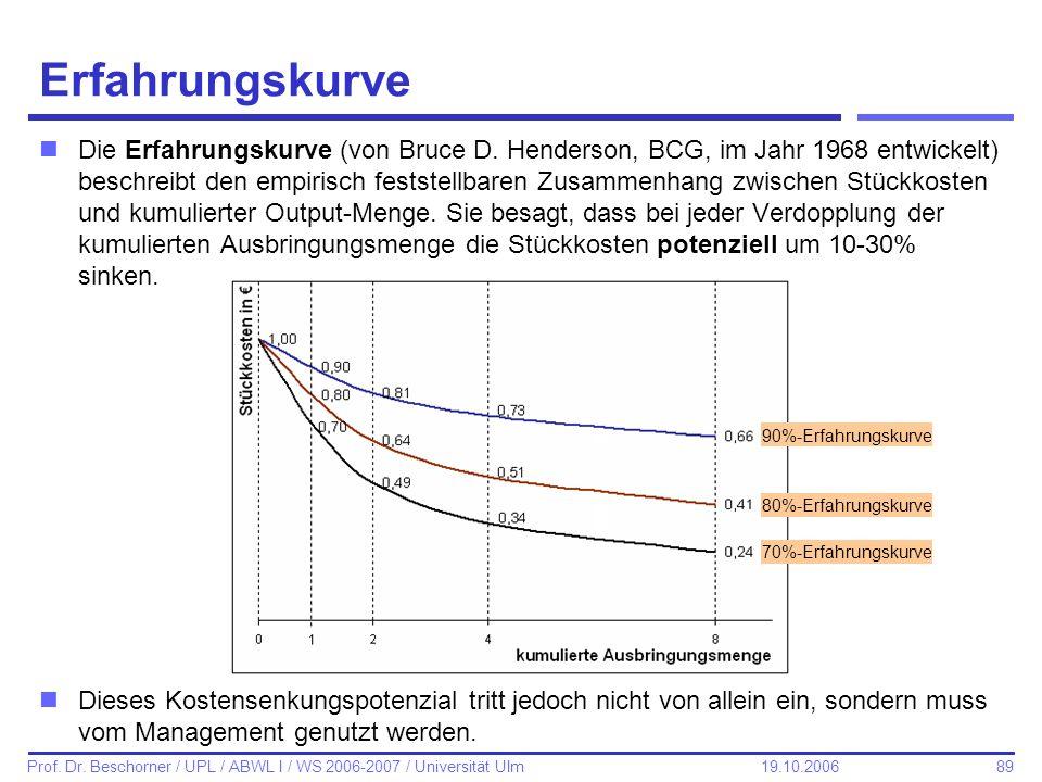 89 Prof. Dr. Beschorner / UPL / ABWL I / WS 2006-2007 / Universität Ulm 19.10.2006 Erfahrungskurve nDie Erfahrungskurve (von Bruce D. Henderson, BCG,