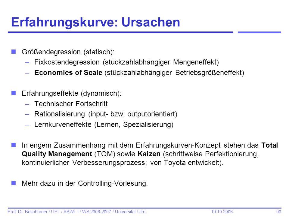 90 Prof. Dr. Beschorner / UPL / ABWL I / WS 2006-2007 / Universität Ulm 19.10.2006 Erfahrungskurve: Ursachen nGrößendegression (statisch): –Fixkostend