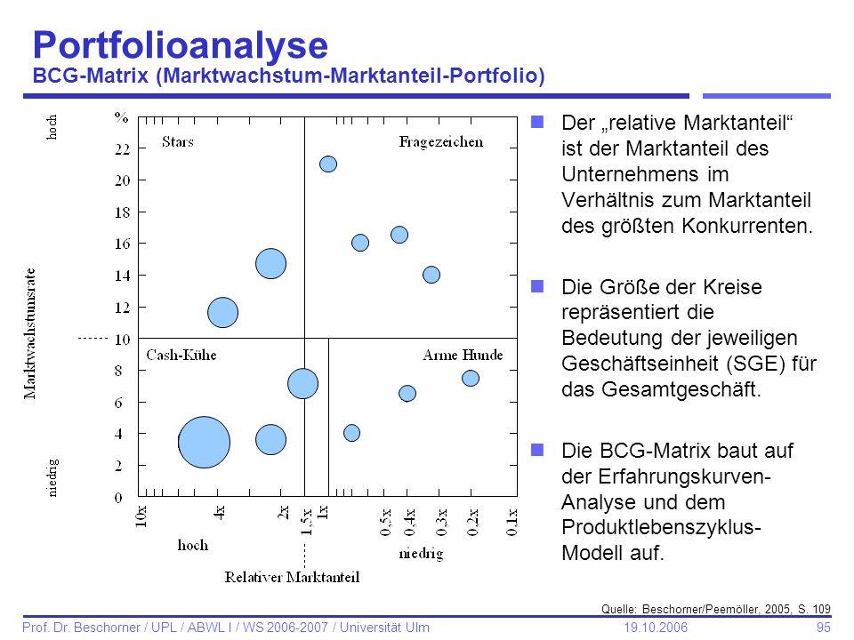 95 Prof. Dr. Beschorner / UPL / ABWL I / WS 2006-2007 / Universität Ulm 19.10.2006 Portfolioanalyse BCG-Matrix (Marktwachstum-Marktanteil-Portfolio) n