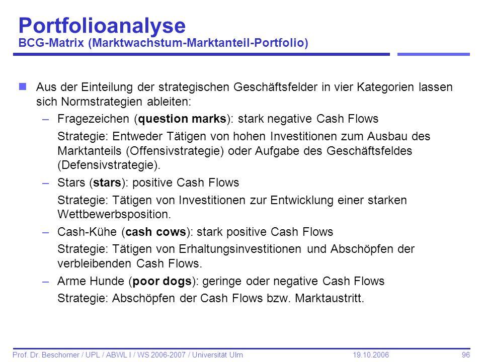 96 Prof. Dr. Beschorner / UPL / ABWL I / WS 2006-2007 / Universität Ulm 19.10.2006 Portfolioanalyse BCG-Matrix (Marktwachstum-Marktanteil-Portfolio) n