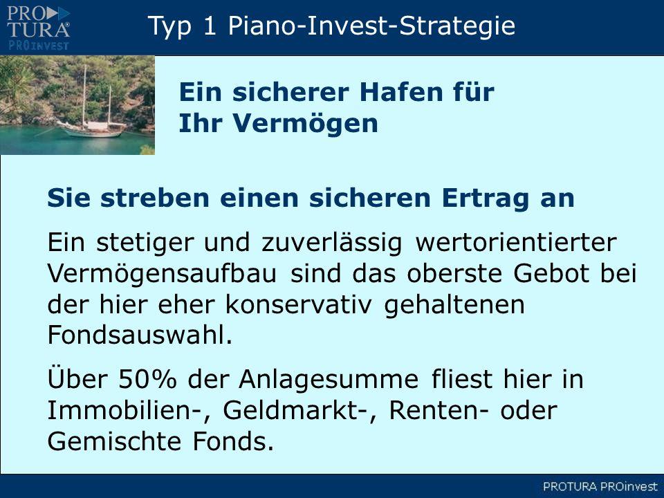 Typ 1 Piano-Invest-Strategie Sie streben einen sicheren Ertrag an Ein stetiger und zuverlässig wertorientierter Vermögensaufbau sind das oberste Gebot bei der hier eher konservativ gehaltenen Fondsauswahl.