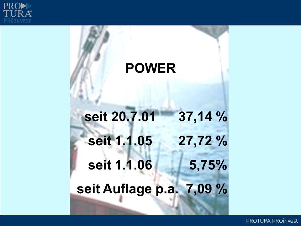 POWER seit 20.7.01 37,14 % seit 1.1.05 27,72 % seit 1.1.06 5,75% seit Auflage p.a. 7,09 %