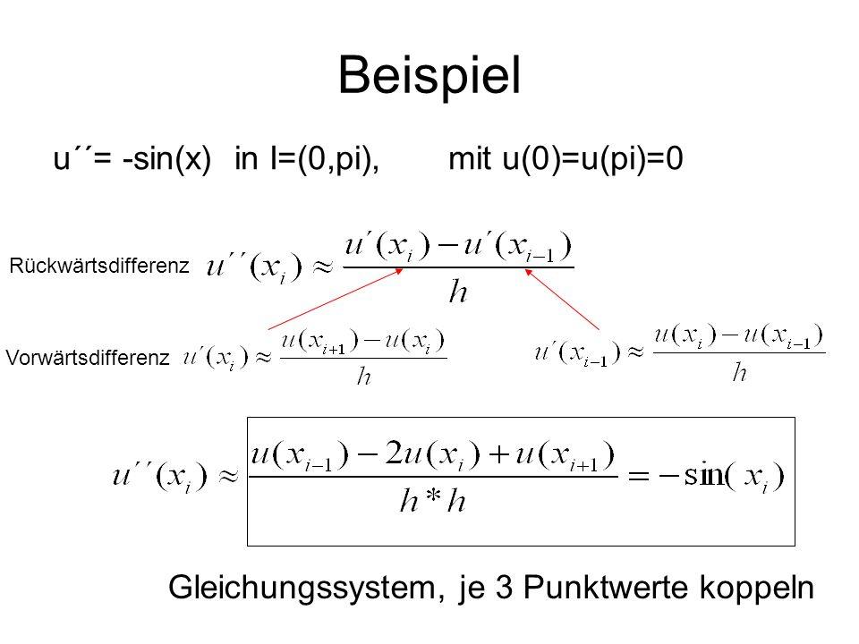 u´´= -sin(x) in I=(0,pi), mit u(0)=u(pi)=0 Beispiel Gleichungssystem, je 3 Punktwerte koppeln Rückwärtsdifferenz Vorwärtsdifferenz