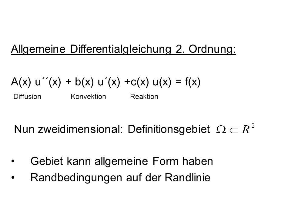Allgemeine Differentialgleichung 2. Ordnung: A(x) u´´(x) + b(x) u´(x) +c(x) u(x) = f(x) DiffusionKonvektionReaktion Nun zweidimensional: Definitionsge