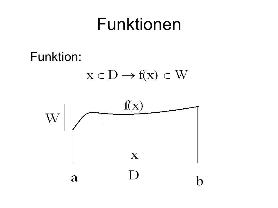 Funktionen Funktion: