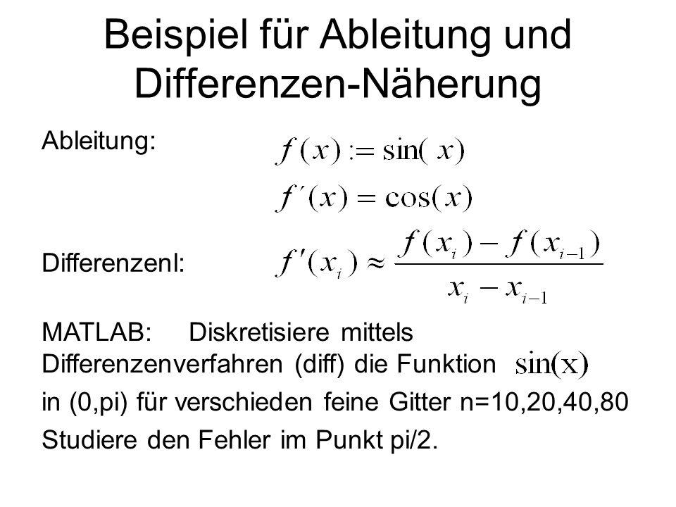 Beispiel für Ableitung und Differenzen-Näherung Differenzenl: Ableitung: MATLAB: Diskretisiere mittels Differenzenverfahren (diff) die Funktion in (0,
