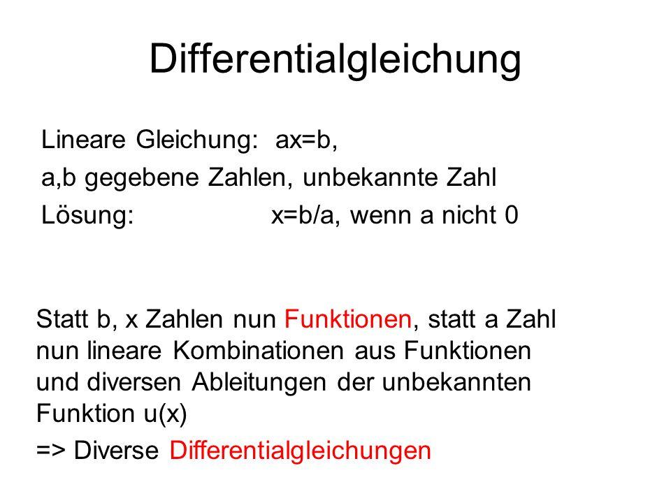Lineare Gleichung: ax=b, a,b gegebene Zahlen, unbekannte Zahl Lösung: x=b/a, wenn a nicht 0 Differentialgleichung Statt b, x Zahlen nun Funktionen, st