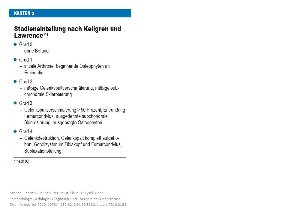 Michael, Joern W.-P.; Schlüter-Brust, Klaus U.; Eysel, Peer Epidemiologie, Ätiologie, Diagnostik und Therapie der Gonarthrose Dtsch Arztebl Int 2010; 107(9): 152-62; DOI: 10.3238/arztebl.2010.0152