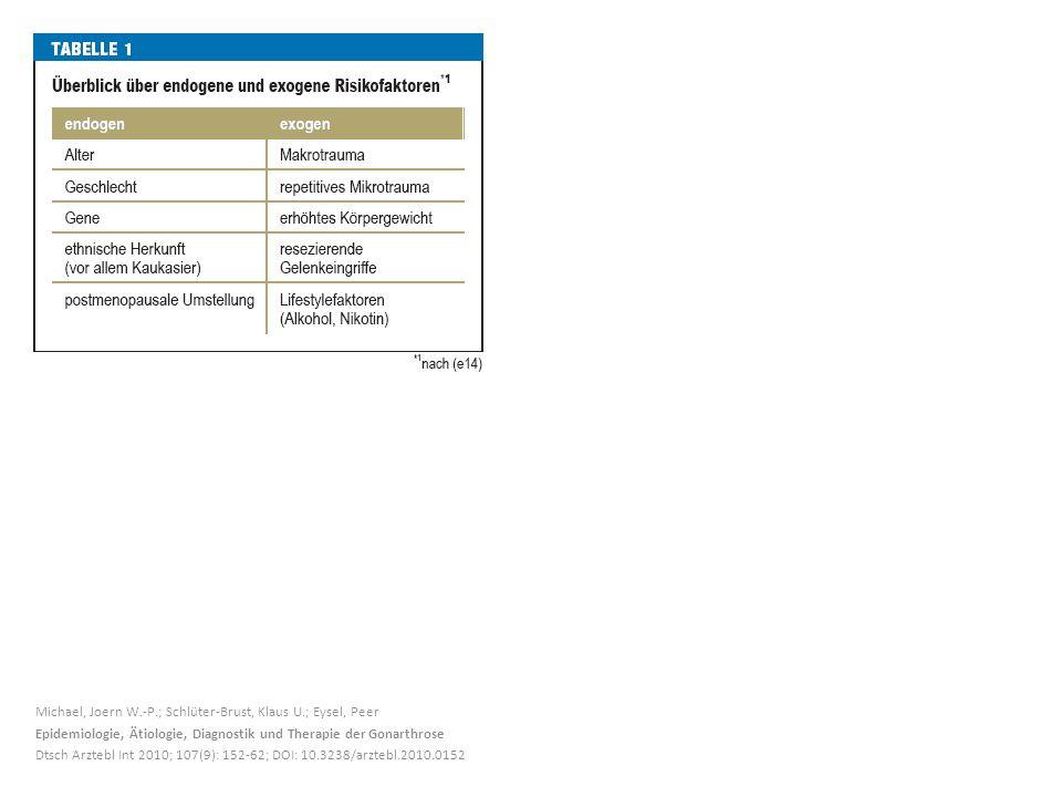 Michael, Joern W.-P.; Schlüter-Brust, Klaus U.; Eysel, Peer Epidemiologie, Ätiologie, Diagnostik und Therapie der Gonarthrose Dtsch Arztebl Int 2010;