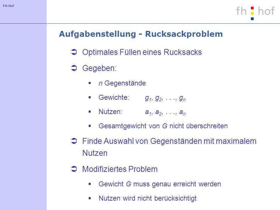 FH-Hof Aufgabenstellung - Rucksackproblem Optimales Füllen eines Rucksacks Gegeben: n Gegenstände Gewichte: g 1, g 2,..., g n Nutzen: a 1, a 2,..., a