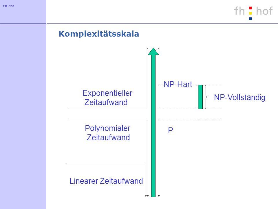 FH-Hof Komplexitätsskala P NP-Hart NP-Vollständig Linearer Zeitaufwand Polynomialer Zeitaufwand Exponentieller Zeitaufwand