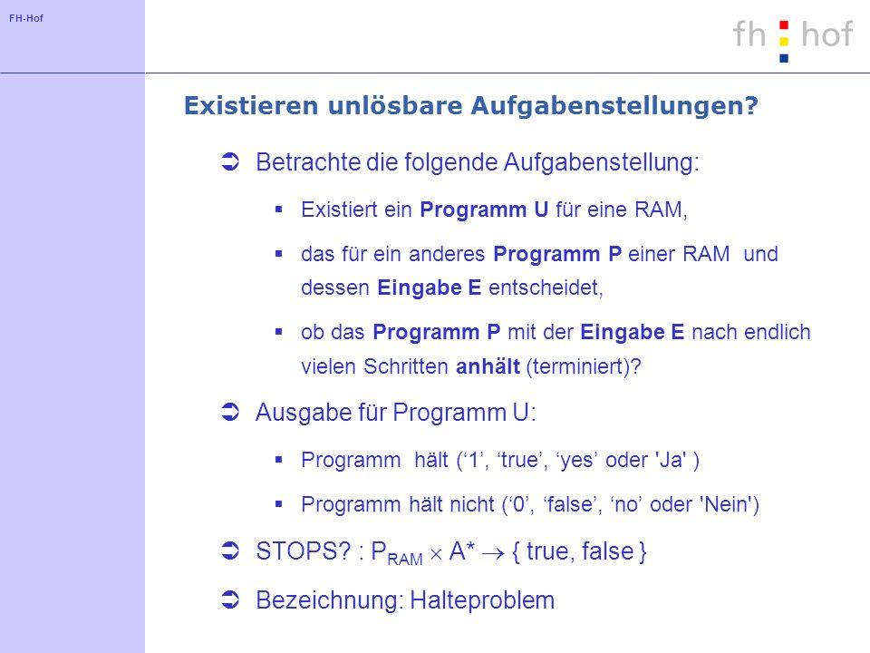 FH-Hof Existieren unlösbare Aufgabenstellungen? Betrachte die folgende Aufgabenstellung: Existiert ein Programm U für eine RAM, das für ein anderes Pr