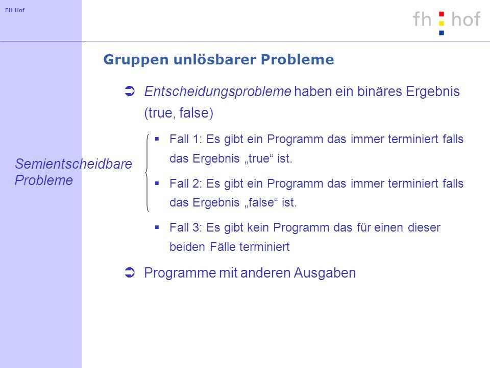 FH-Hof Gruppen unlösbarer Probleme Entscheidungsprobleme haben ein binäres Ergebnis (true, false) Fall 1: Es gibt ein Programm das immer terminiert fa