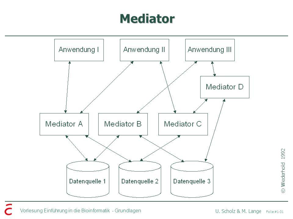 Vorlesung Einführung in die Bioinformatik -Grundlagen U. Scholz & M. Lange Folie #1-31 Mediator © Wiederhold 1992