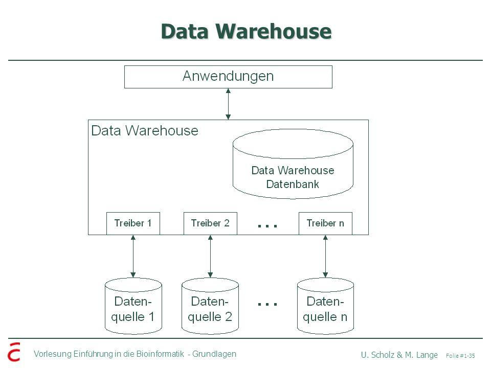 Vorlesung Einführung in die Bioinformatik -Grundlagen U. Scholz & M. Lange Folie #1-35 Data Warehouse
