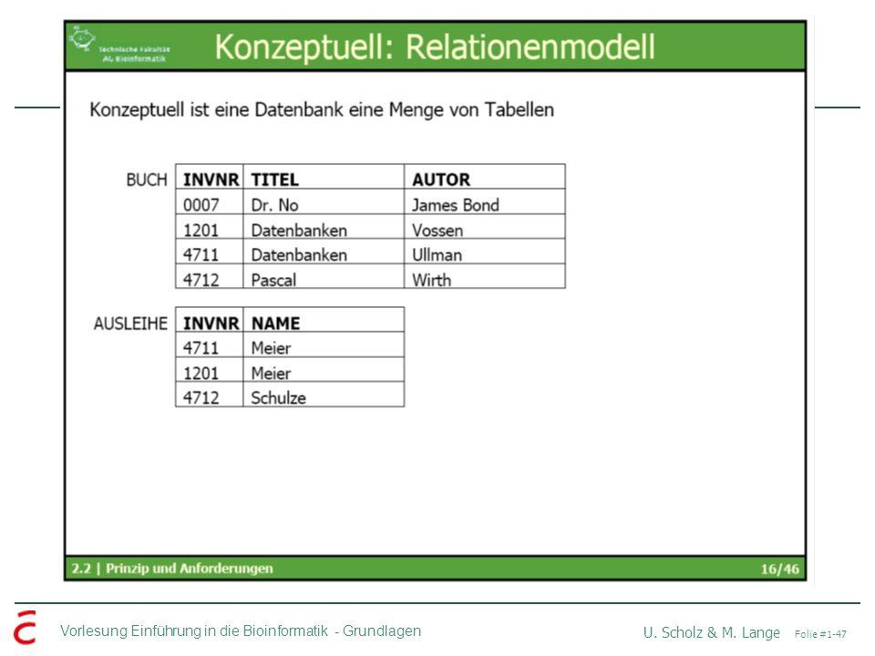 Vorlesung Einführung in die Bioinformatik -Grundlagen U. Scholz & M. Lange Folie #1-47
