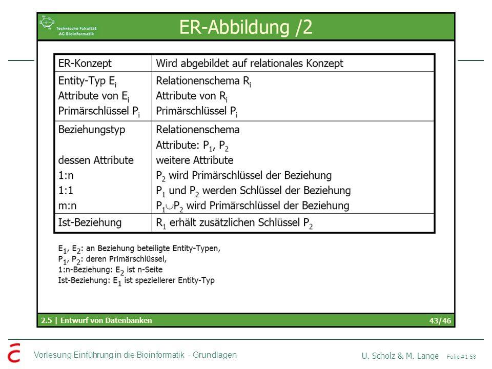 Vorlesung Einführung in die Bioinformatik -Grundlagen U. Scholz & M. Lange Folie #1-58