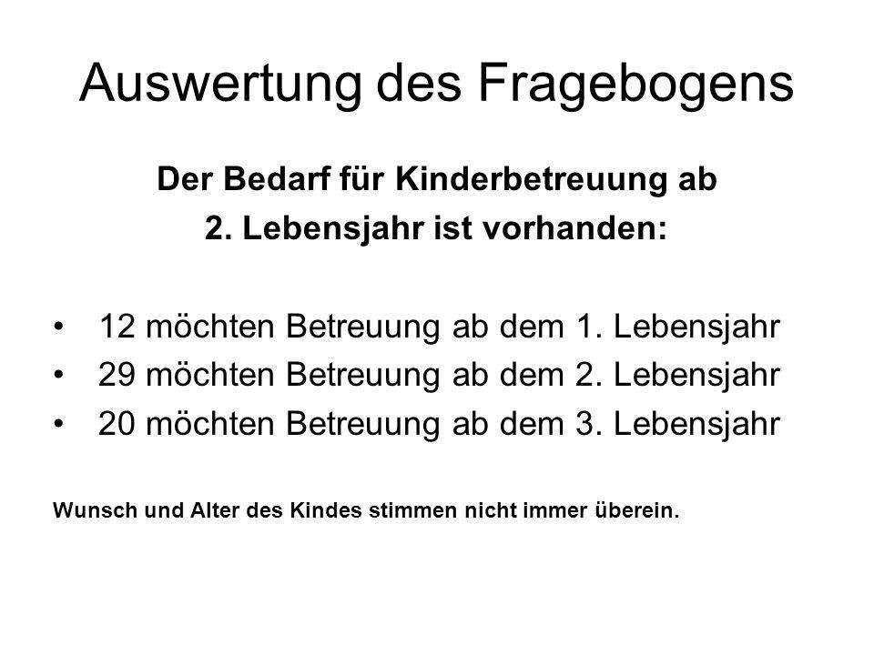Auswertung des Fragebogens Der Bedarf für Kinderbetreuung ab 2.