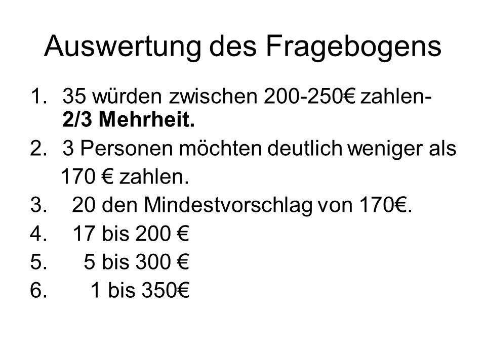 Auswertung des Fragebogens 1.35 würden zwischen 200-250 zahlen- 2/3 Mehrheit.
