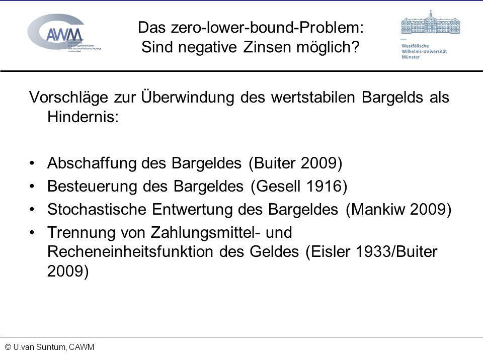 © Prof. Dr. Ulrich van Suntum 6.3.2008 Das zero-lower-bound-Problem: Sind negative Zinsen möglich? Vorschläge zur Überwindung des wertstabilen Bargeld