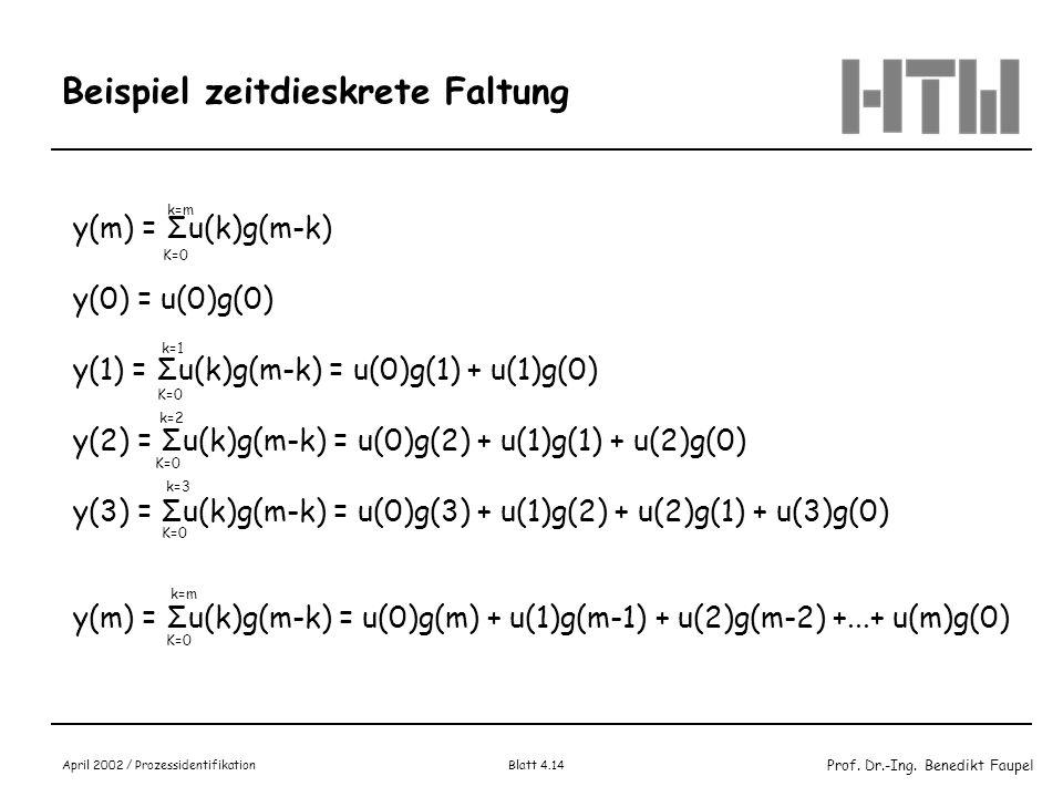 Prof. Dr.-Ing. Benedikt Faupel April 2002 / Prozessidentifikation Blatt 4.14 Beispiel zeitdieskrete Faltung K=0 k=m y(m) = Σu(k)g(m-k) y(0) = u(0)g(0)