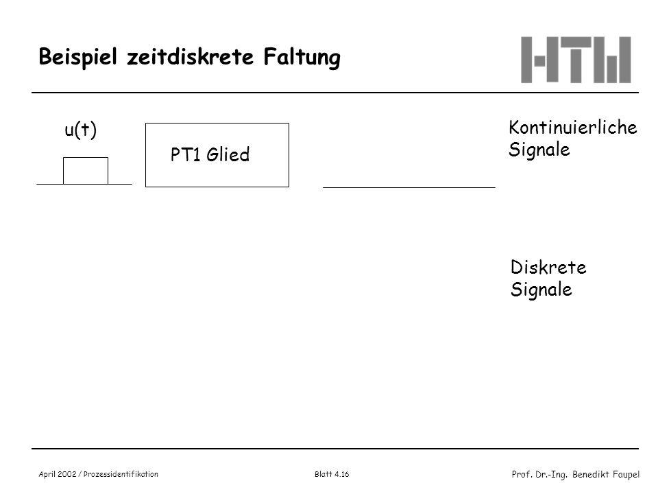 Prof. Dr.-Ing. Benedikt Faupel April 2002 / Prozessidentifikation Blatt 4.16 Beispiel zeitdiskrete Faltung PT1 Glied u(t) Kontinuierliche Signale Disk