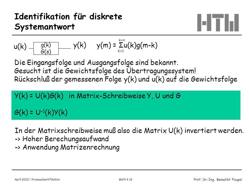 Prof. Dr.-Ing. Benedikt Faupel April 2002 / Prozessidentifikation Blatt 4.18 Identifikation für diskrete Systemantwort g(k) G(s) u(k) y(k) y(m) = Σu(k