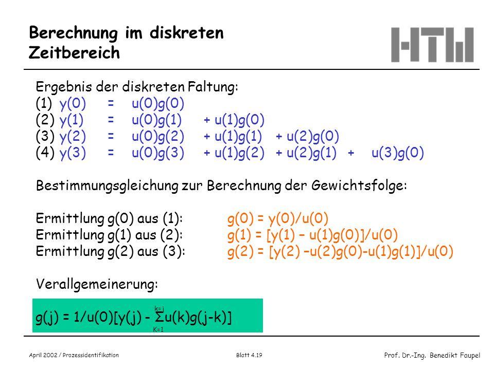 Prof. Dr.-Ing. Benedikt Faupel April 2002 / Prozessidentifikation Blatt 4.19 Berechnung im diskreten Zeitbereich Ergebnis der diskreten Faltung: (1)y(