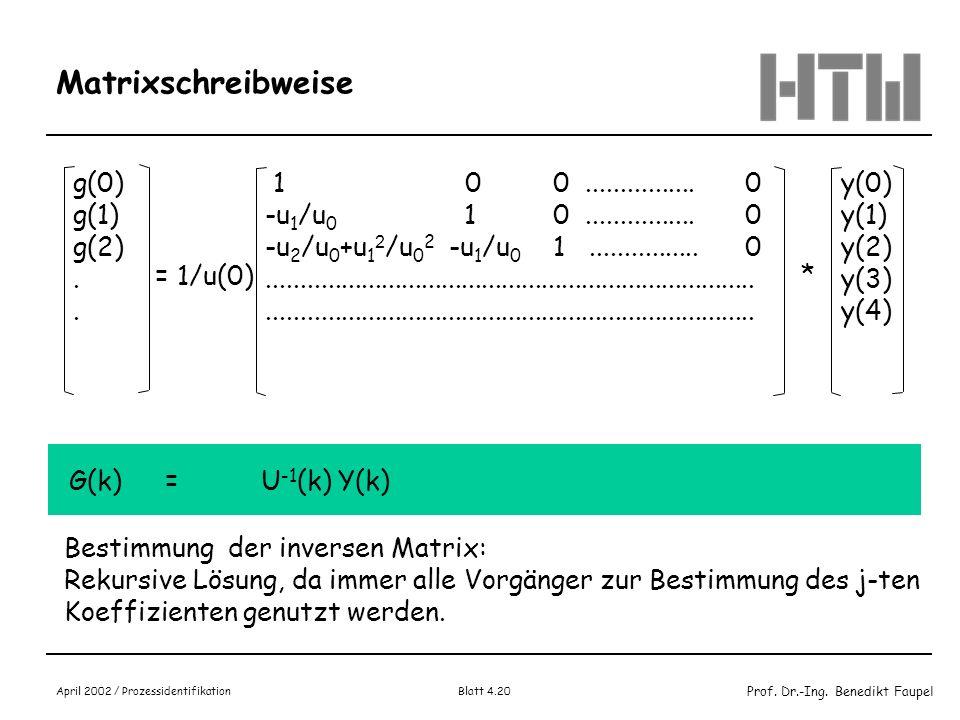 Prof. Dr.-Ing. Benedikt Faupel April 2002 / Prozessidentifikation Blatt 4.20 Matrixschreibweise g(0) 1 0 0................ 0y(0) g(1)-u 1 /u 0 1 0....