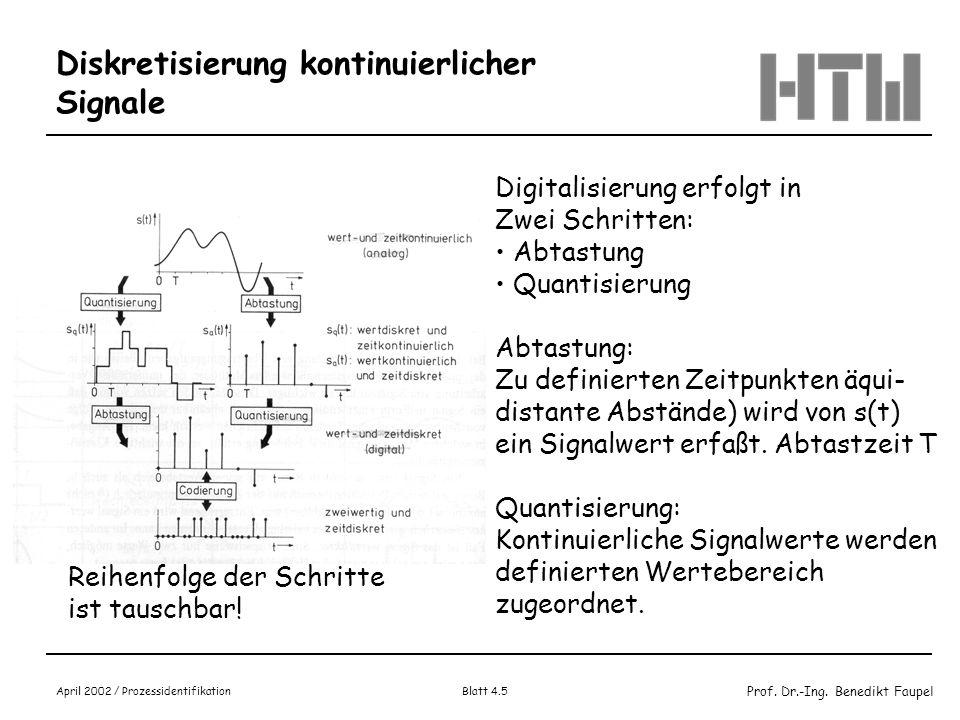 Prof. Dr.-Ing. Benedikt Faupel April 2002 / Prozessidentifikation Blatt 4.5 Diskretisierung kontinuierlicher Signale Digitalisierung erfolgt in Zwei S