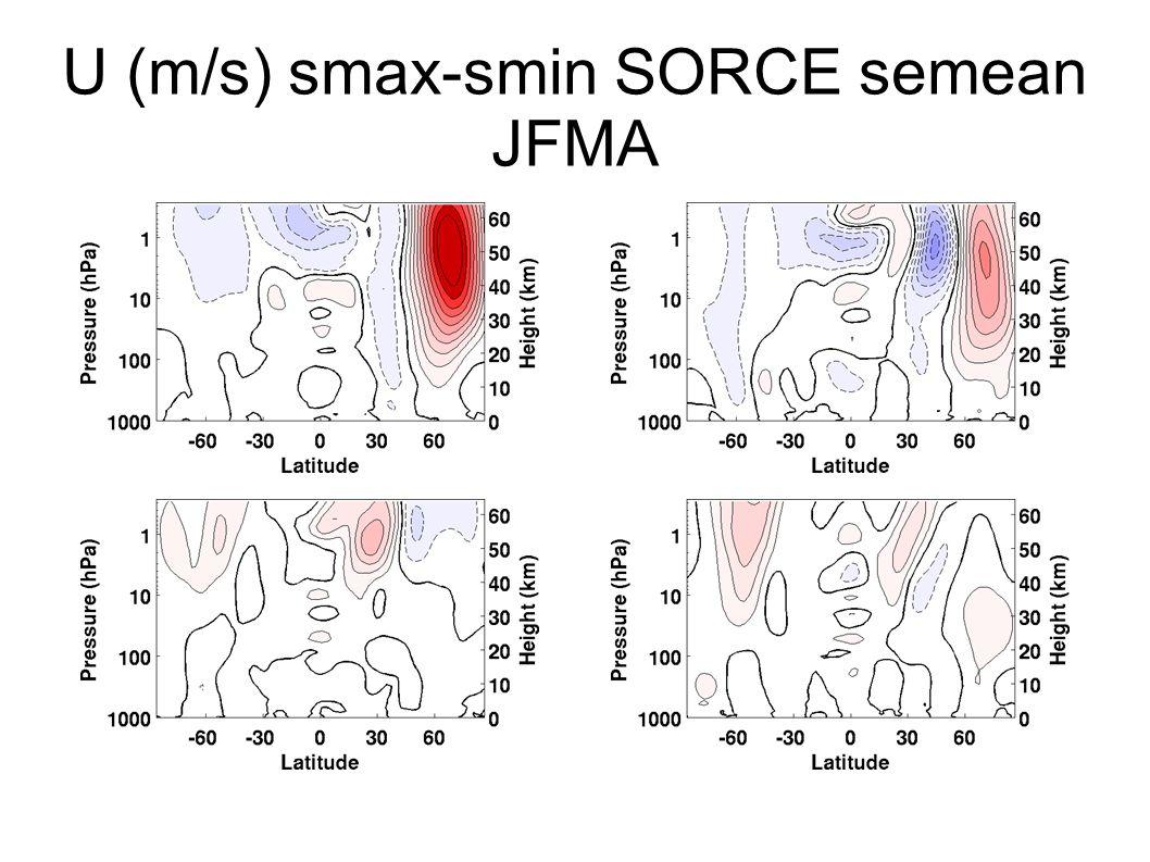 U (m/s) smax-smin SORCE semean JFMA