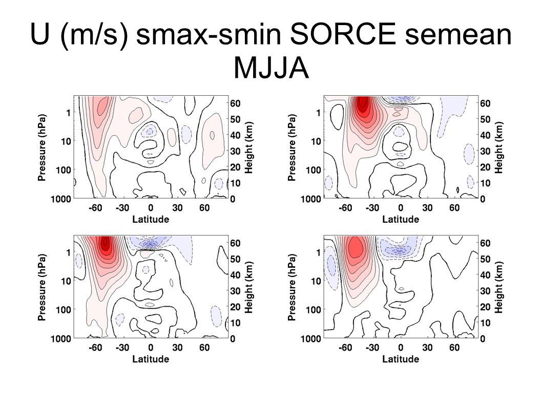 U (m/s) smax-smin SORCE semean MJJA