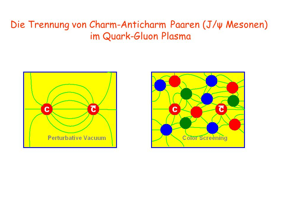 Die Trennung von Charm-Anticharm Paaren (J/ψ Mesonen) im Quark-Gluon Plasma