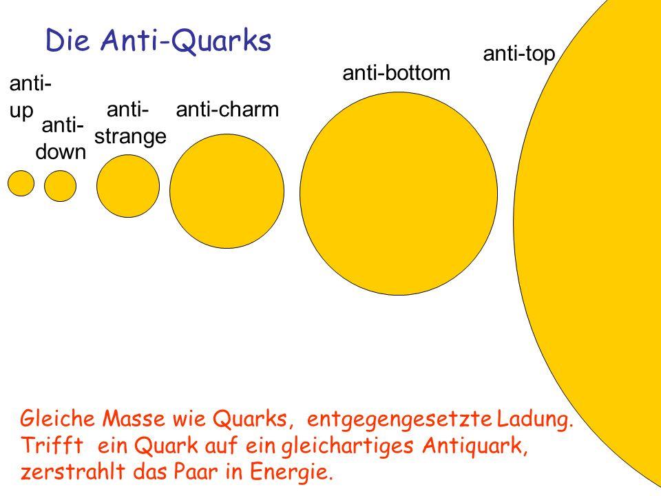 Atomkern Radius R = A 1/3 · 1.2·10 -15 m.